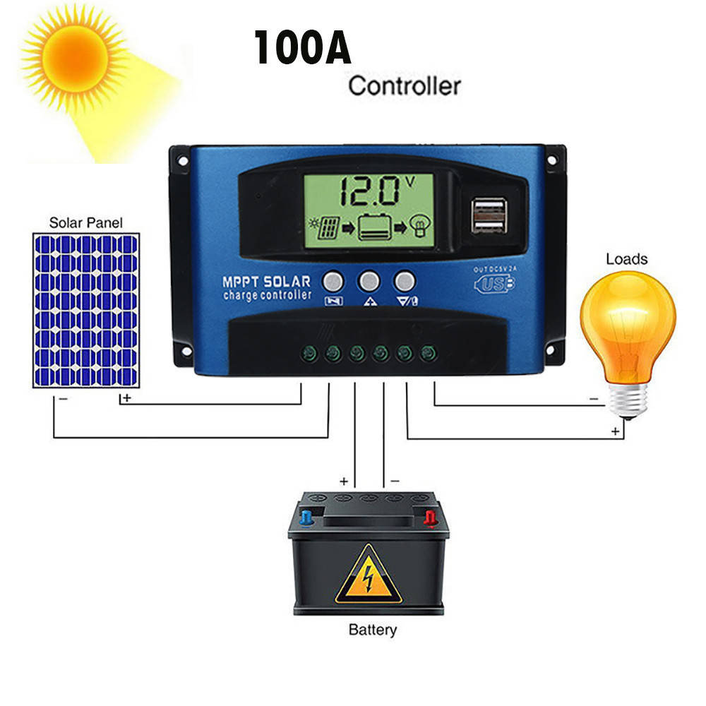For Wearable Devices 100A MPPT Solar Panel Regulator Charge Controller 12V/24V Auto Focus Tracking