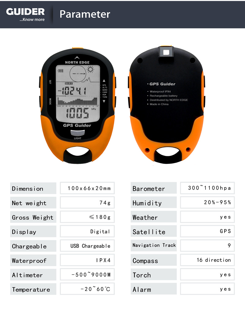 GPS-guider-NORTH-EDGE_07