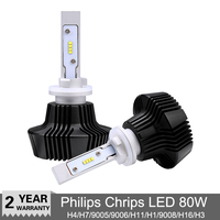 ISincer Car LED Headlight With Philips Chips 160W 16000LM H4 H7 H11 9005 9006 9003 HB2