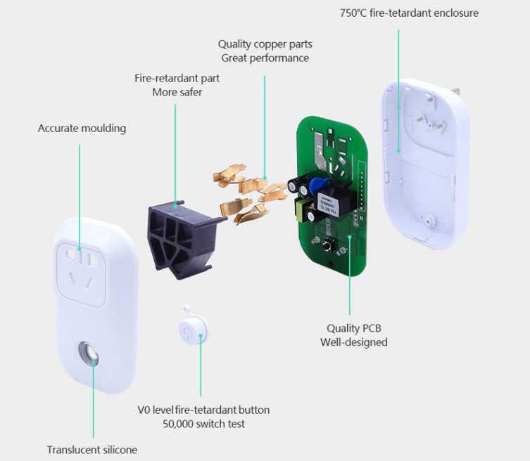S20 Smart Socket eWelink APP Remote WIFI Smart Socket Wireless Remote  Control Timer Switch 220V Smart Home Switch EU/GB Standard