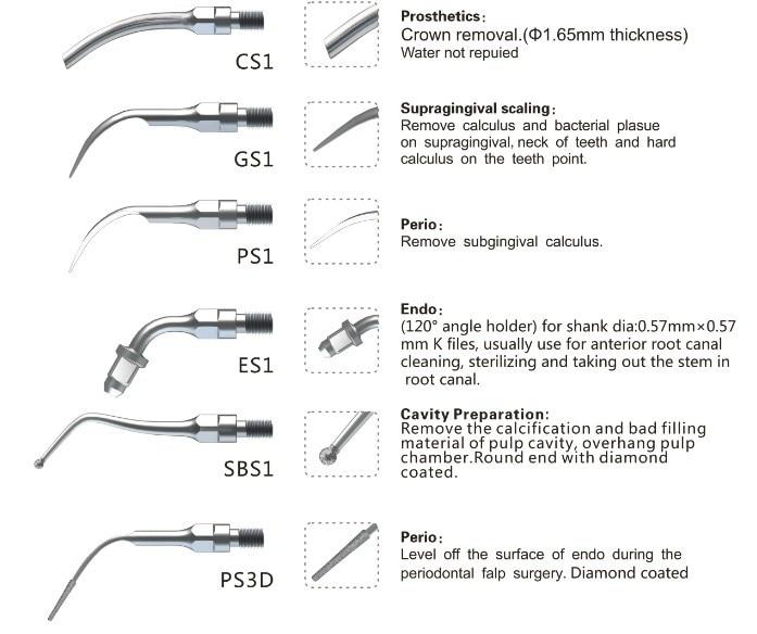 ФОТО 5 pcs SRMUKS Sirona dental multi-use kit for tooth scaling fit PerioSonic SiroSonic SIROSON oral hygiene