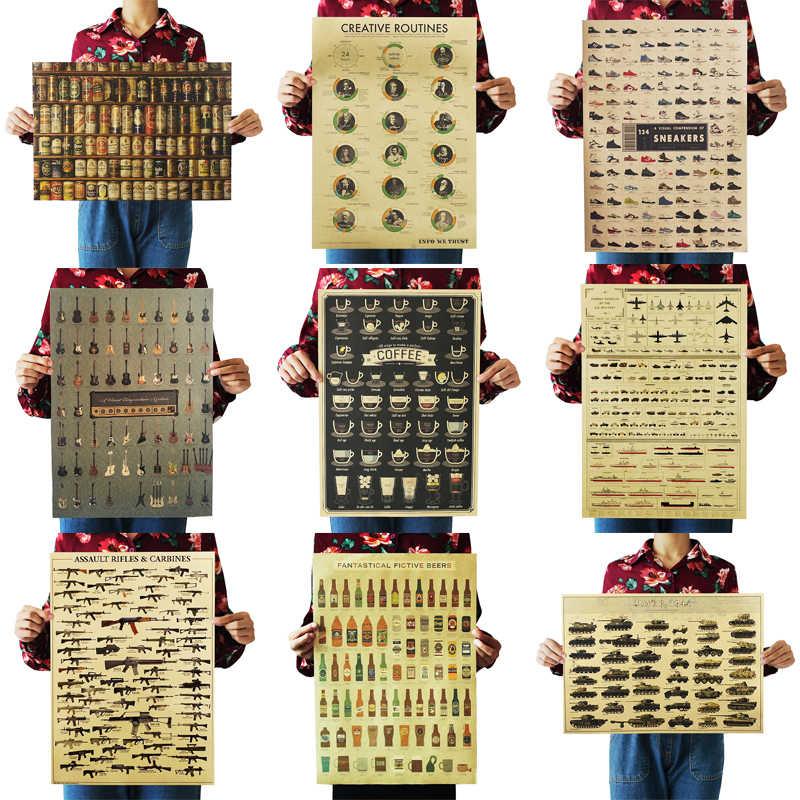 Bir Kopi Senjata Koleksi Anggur Poster Cafe Bar Dapur Poster Perhiasan Vintage Poster Retro 51*35 Cm Dinding stiker