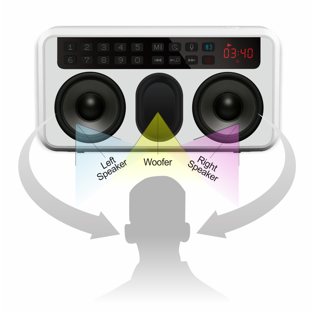 Rolton E500 Φορητά στερεοφωνικά ηχεία - Φορητό ήχο και βίντεο - Φωτογραφία 6