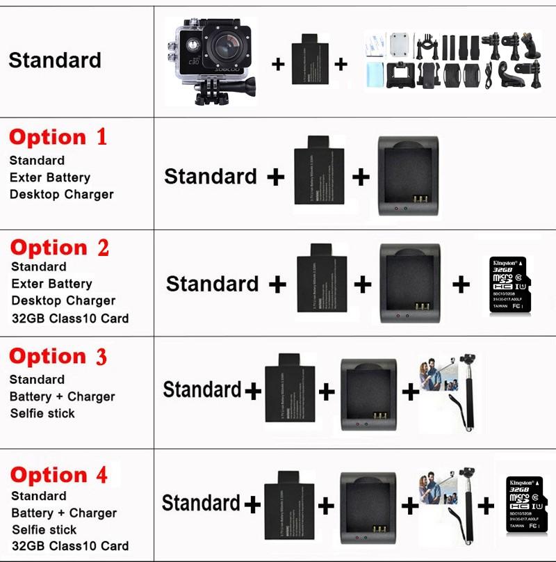 C30 Camera Option List