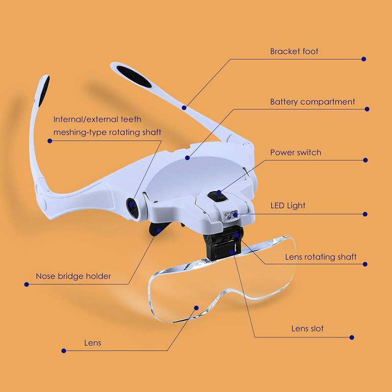 Image 2 - Reading Glasses Headband Magnifier Focus Adjustable 5 Lens Loupe LED Light Magnifying Variable Strength +1.0 +1.5 +2.0 +2.5 +3.5-in Women's Reading Glasses from Apparel Accessories on AliExpress