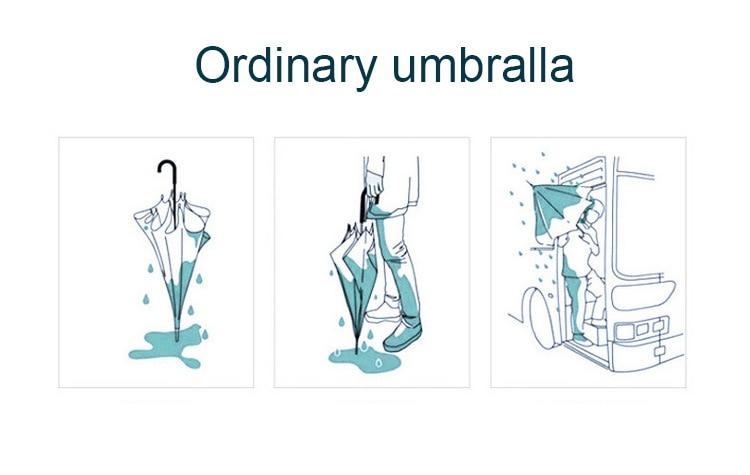 C ручкой ветрозащитный обратный складной зонтик для мужчин и женщин Защита от солнца дождь автомобиль перевернутый Зонты Двойной слой анти УФ Самостоятельная стойка Parapluie
