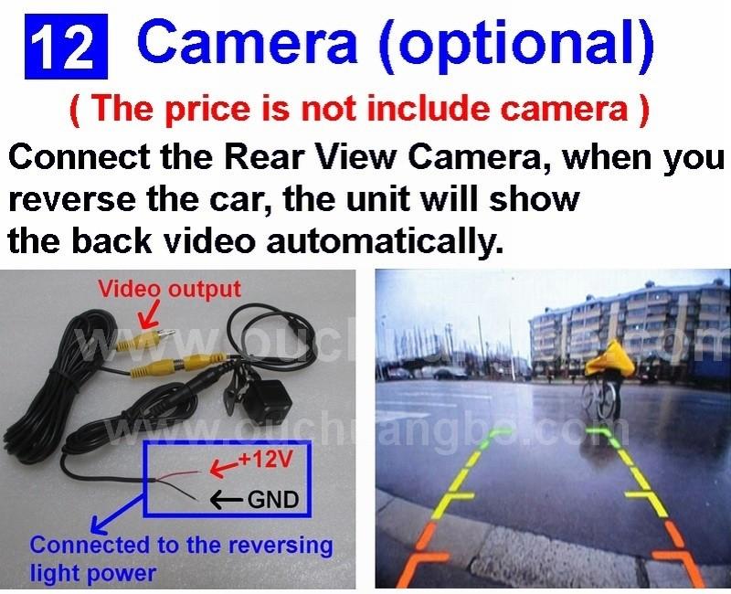 A12_camera