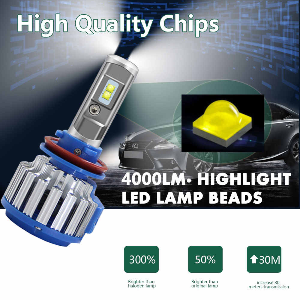 H4 H7 9005 H11 9006 LED Car Headlight Chips with Optical lens 8000LM Foglight  80W 6000K 12V 24V Auto Headlamps  2PCS