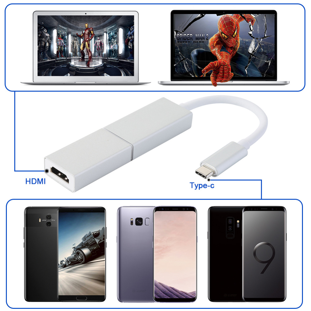 Type C to HDMI, USB 3.1 to 3 in 1 DP+HDMI/DP TOHDMI Charging Adapter for Switch / for new Macbook / Dell XPS13 / HDTV/ Projector