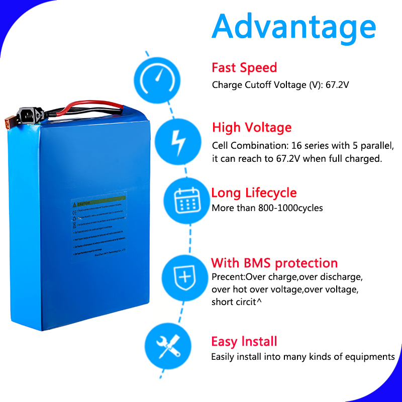 Perfect 60v 15Ah scooter lithium ion battery pack for Panasonic 18650 cell 16S 5P 60v 1000w 1500w electric bicycle battery +5A Charger 9