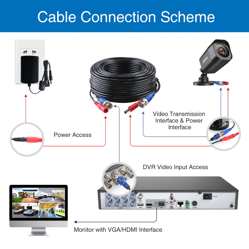 Closeout DealsPower-Cable Surveillance-Accessories Dvr-Security-System Ahd Camera Video Cctv Bnc ANNKE