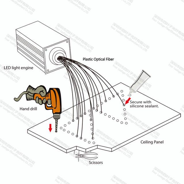 Led Engine Diagram