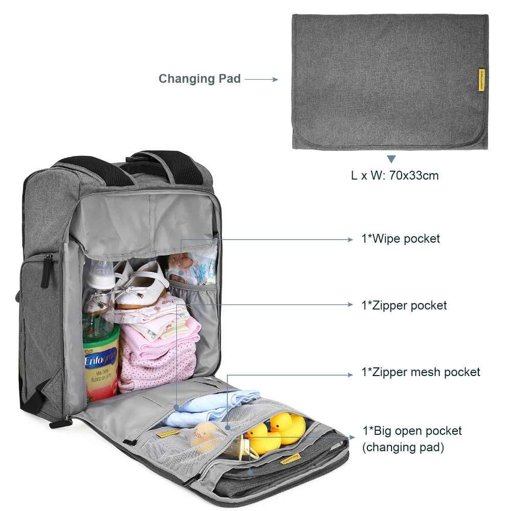 ... mommore Mummy Diaper Nappy Bag Brand Large Capacity Baby Bag Travel  Backpack Multifunctional Mummy Backpack Unisex ... 2ccfdda5af332
