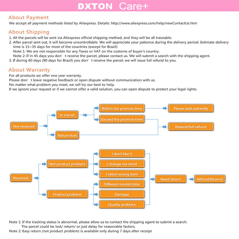 Dxton-