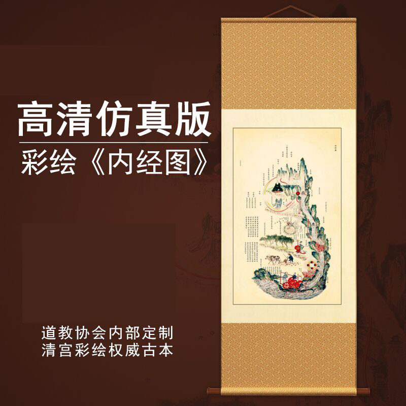 Inner Classic Pictures Colorful Chinese Medicine Culture Wall Pictures Taoist Health Care Characters and Paintings