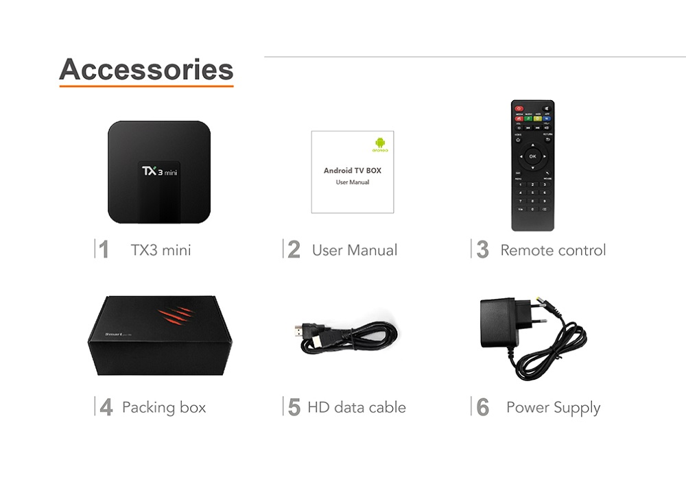 Android Tv Box TX3 mini com Android 7