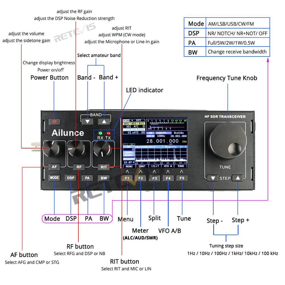 Image 3 - RETEVIS Ailunce HS1 HF SDR Transceiver SSB Transceiver Ham Radio HF Transceiver QRP 15W 0.5 30MHz SSB Radio CW AM FM HF Band-in Walkie Talkie from Cellphones & Telecommunications