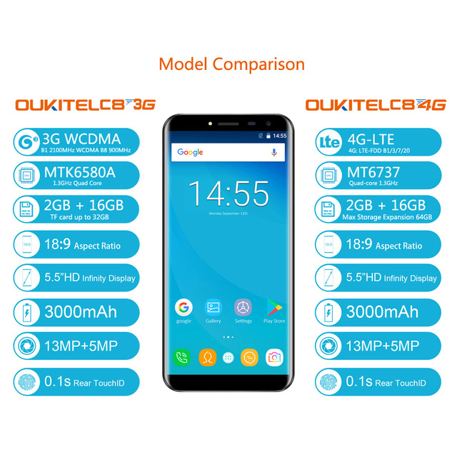 OUKITEL C8 4G Smartphone 18:9 5.5 Inch HD Display Android 7.0 MT6737 Quad-Core 2GB RAM 16GB ROM 13MP+5MP 3000mAh Mobile Phone (Copy)