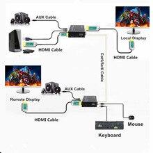 KVM HDMI Over Cat5 Extender Support HD 1080P Lossless No-delay 100m USB Extension By Cat5e Cat6 HDMI KVM Extender Over RJ45 UTP