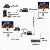 KVM HDMI по CAT5 Extender Поддержка HD 1080 P без потерь без задержки 100 м удлинитель USB по cat5e cat6 HDMI KVM extender по RJ45 UTP