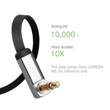 Ugreen AV119 3.5mm AUX Cable