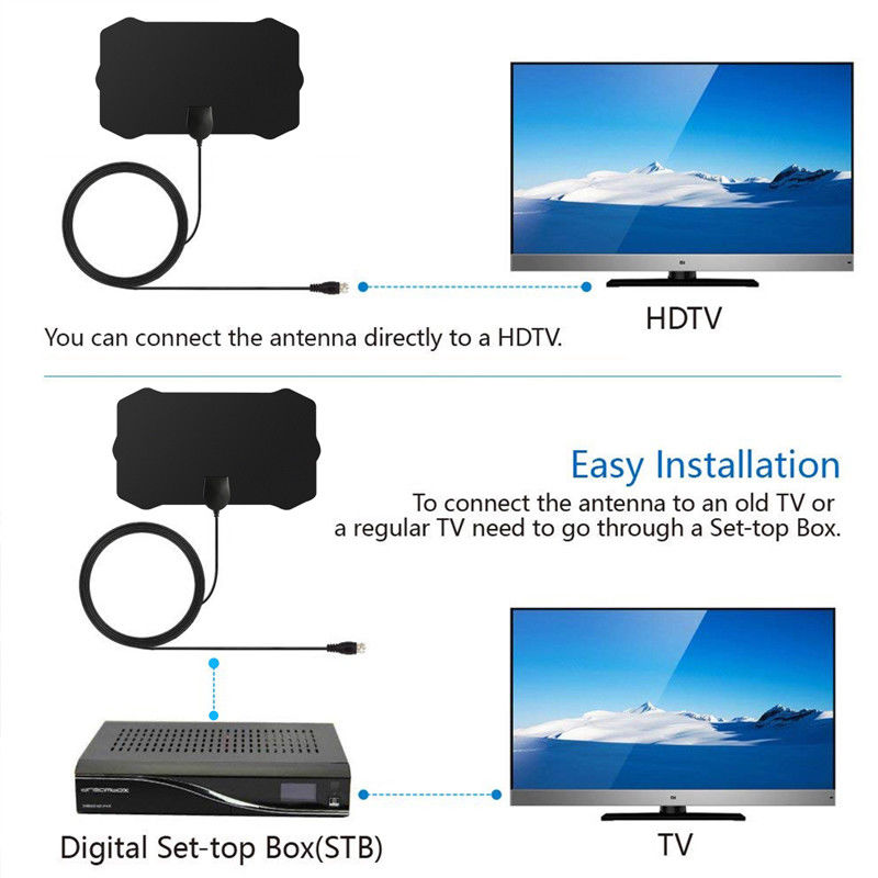 US $3 59 5% OFF|DIGITAL ANTENNA TV HDTV 300 MILES LONG RANGE HQ HDTV INDOOR  ANTENA Freeview HD-in TV Antenna from Consumer Electronics on