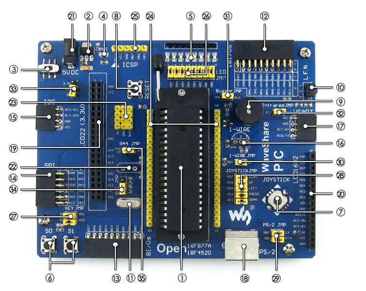 PIC16F877A development board on board resource