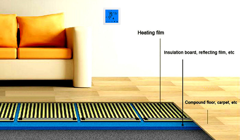 Carbon Infrared Warm Film with Clips Insulation Pastes Heating Film Connection Accessories for Floor Wall Ceil Heating