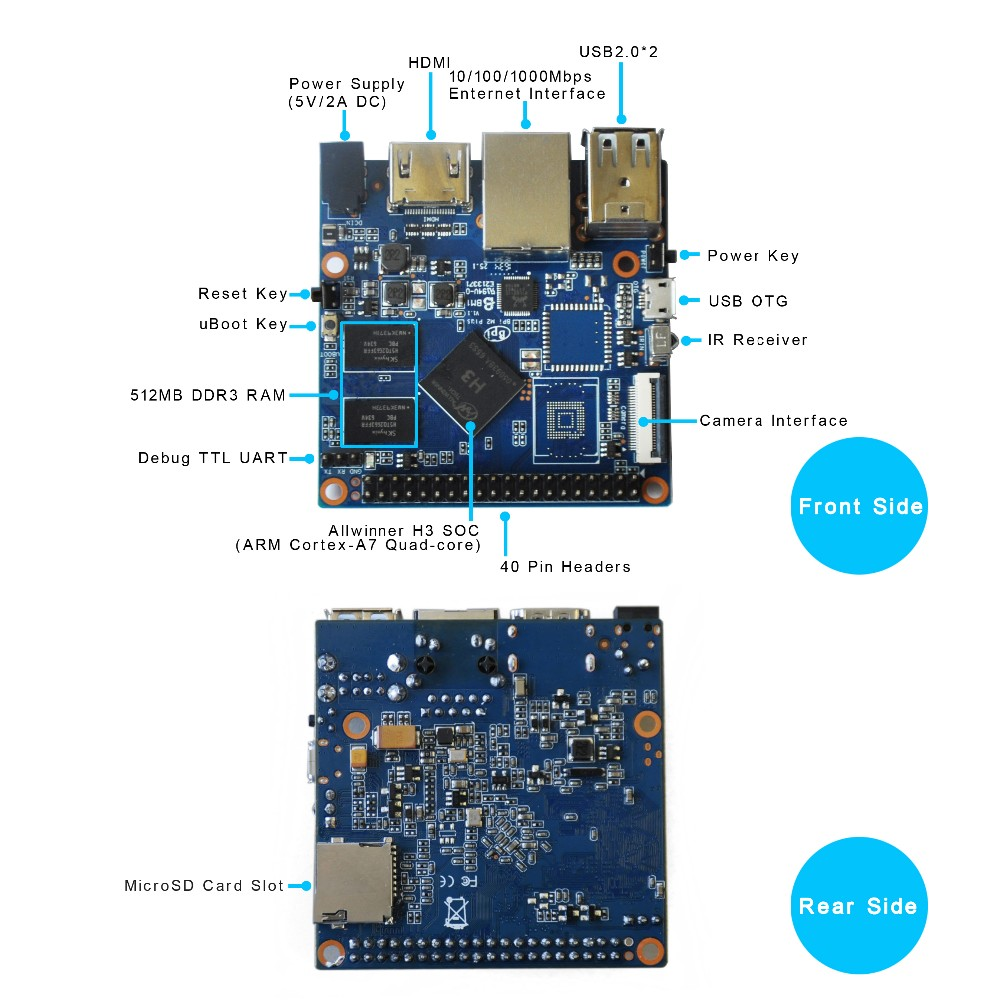 BPI-M2+EDU hardware specification