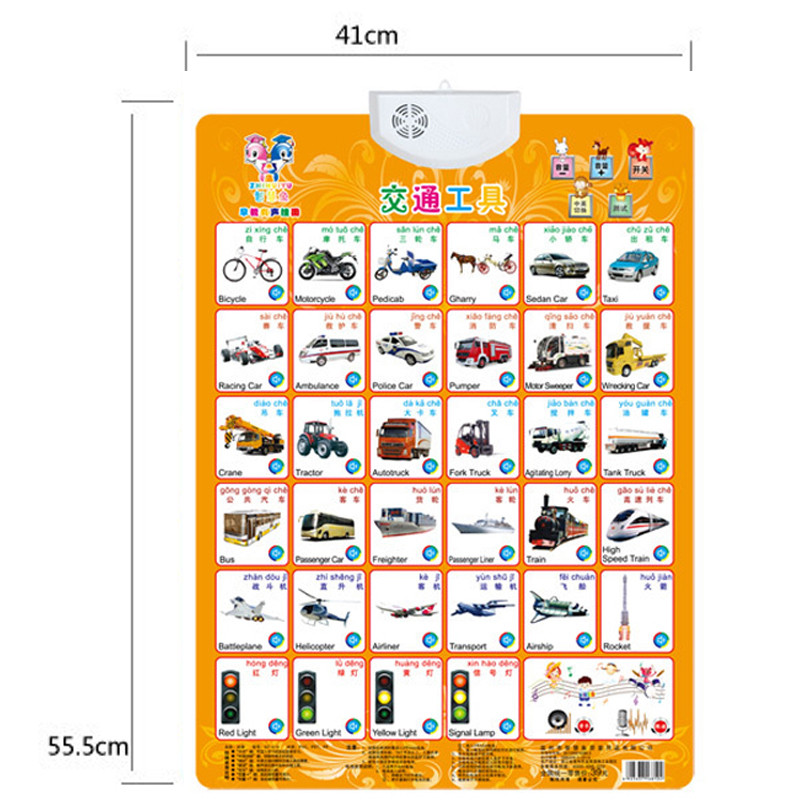 Online Buy Wholesale Kids Abc Chart From China Kids Abc Chart