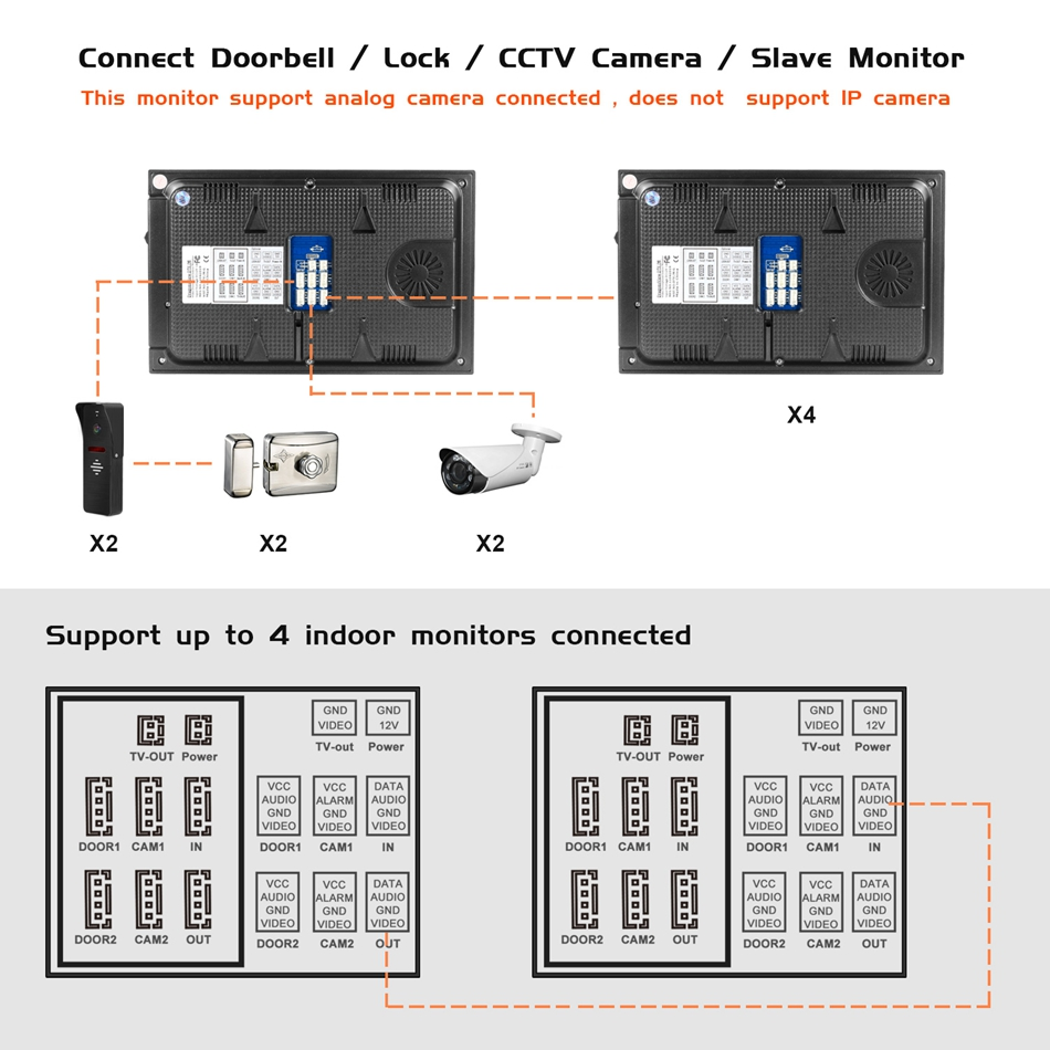 Sonnette d'interphone d'alimentation intégrée de visiophone de 7 pouces avec caméra de vidéosurveillance IR et serrures électroniques prenant en charge le déverrouillage à distance - 5