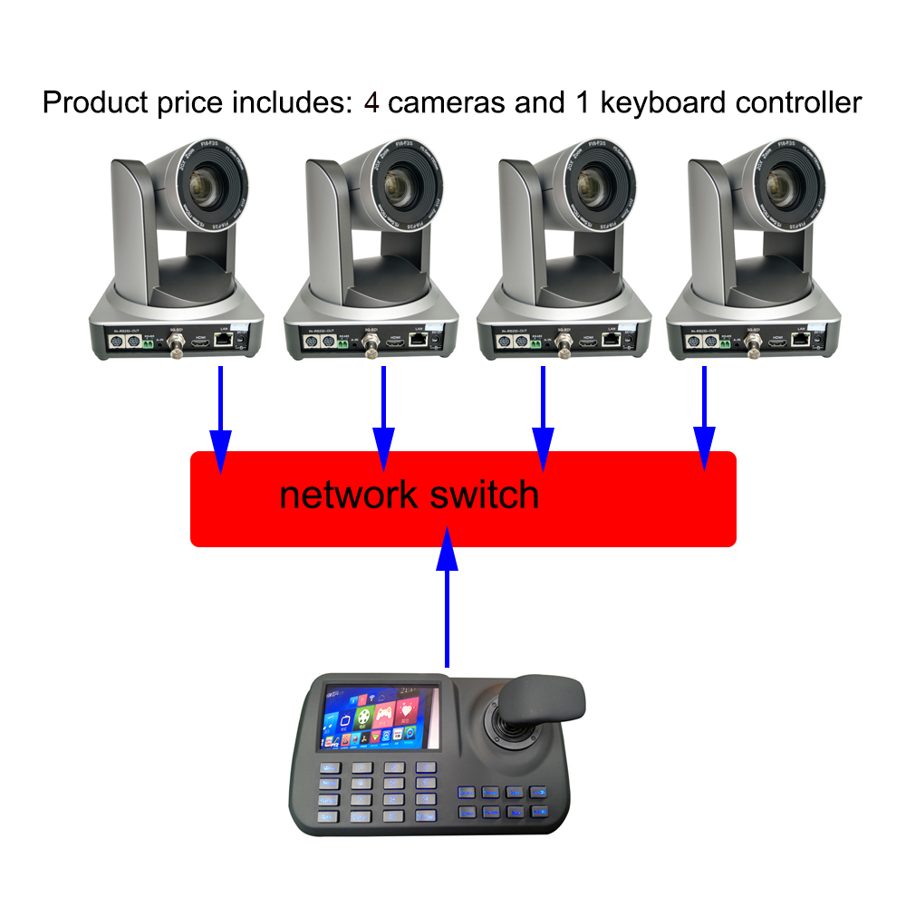 4PCS 1080P HD Video HDMI SDI IP Optional Conference PTZ Camera 20x Zoom With 1pcs 5inch Visual LCD Onvif Keyboard Controller