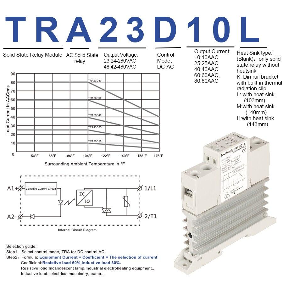 TRA-23D10L 900