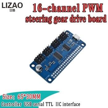 Panadapter Raspberry Pi