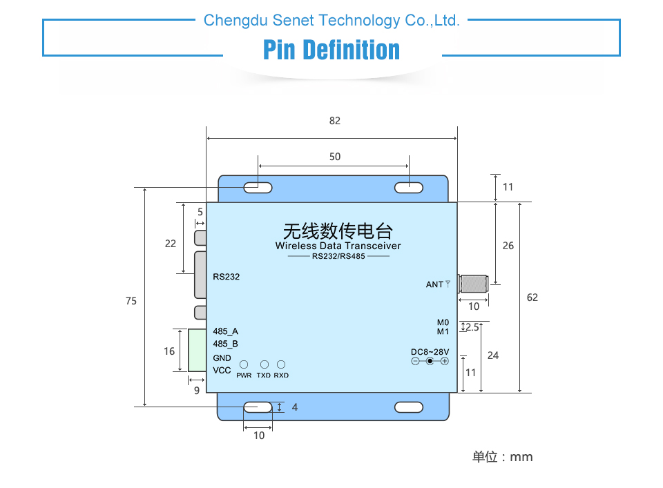 E39-DTU-100N 2.4GHz DTU (7)