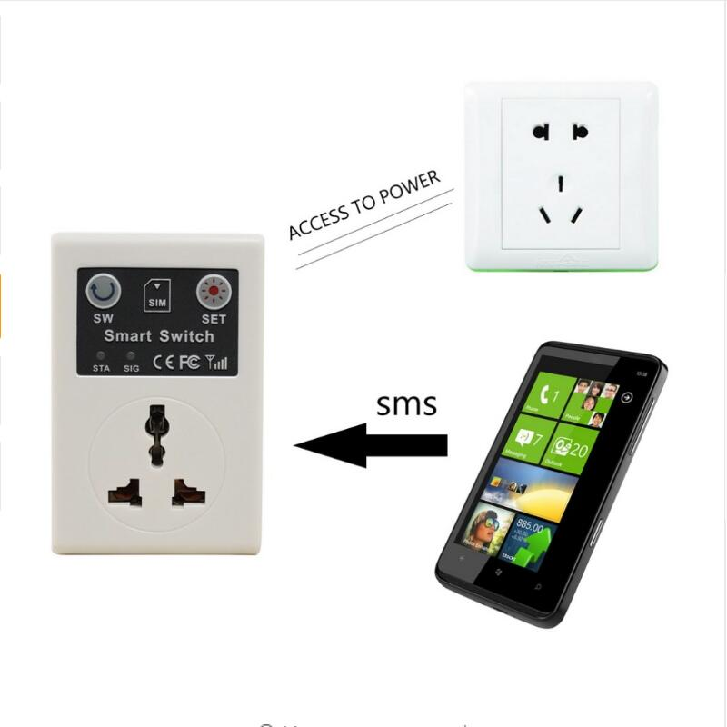 Gsm Power Socket Switch Based Sim Card Sms Call Remote Control for Smart Home Automation for Home Household Appliance