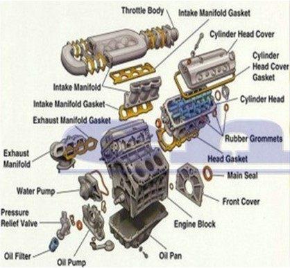 online shop overhaul gasket kit engine for fitnissan maxima qx rh m aliexpress com
