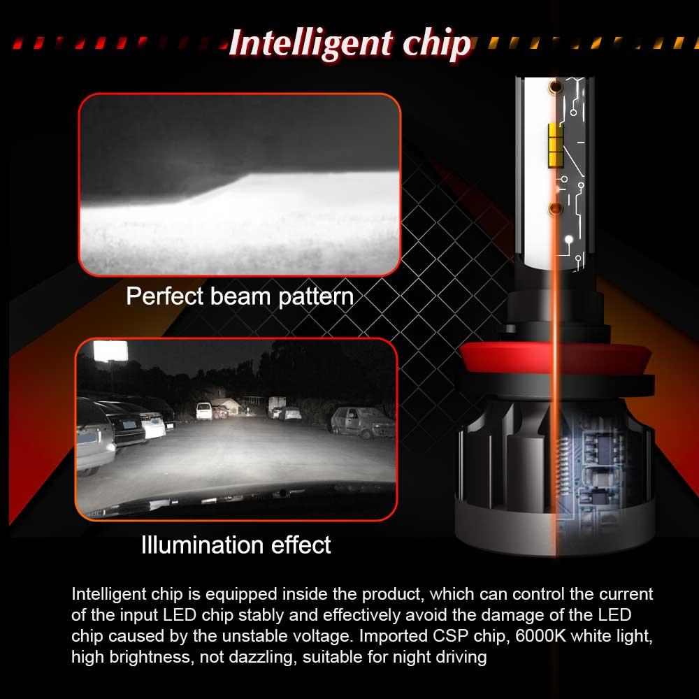 Image 5 - H7 led headlight H11 H4 H1 9005 hb3 9006 hb4 Super Blight Car Led light 80W 10000LM 12V 24v 6000k CSP Chip High Quality led lamp-in Car Headlight Bulbs(LED) from Automobiles & Motorcycles