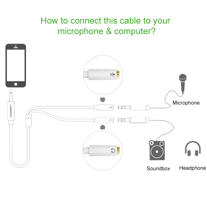 Ugreen Audio Cable 3.5mm Jack Microphone Splitter 1 Male to 2 Female Jack 3.5 Extension Aux Cable Adapter for Phone Latpop