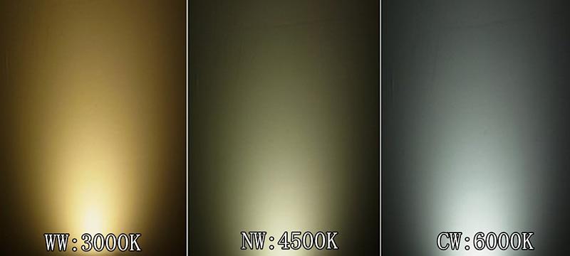 Color Temperature shown