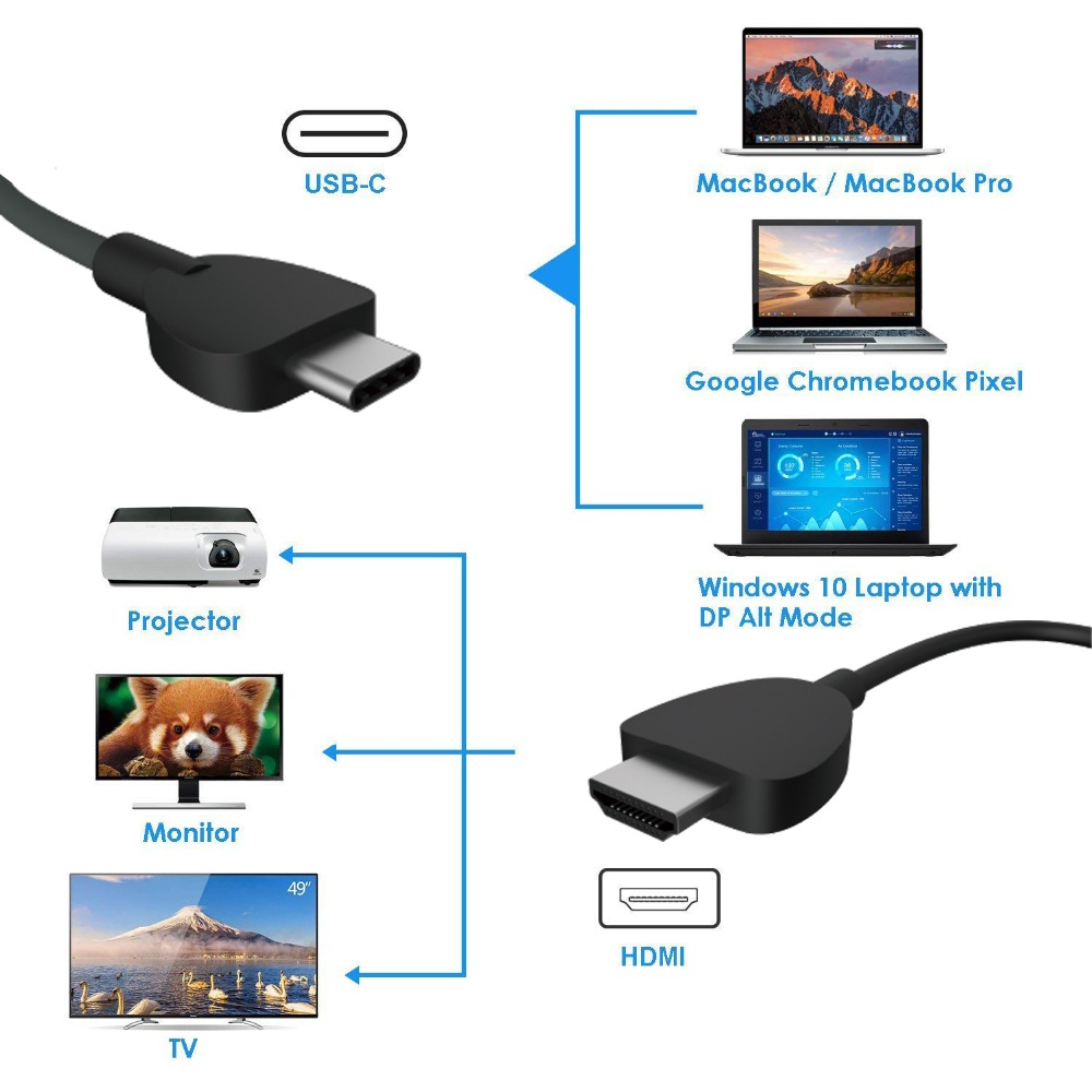 Image 5 - Vmade Type USB C to HDMI Adapter USB 3.0(USB C)to HDMI 1080p Adapter for MacBook 2016/Huawei Matebook/Samsung S8 Type C USB 3.0-in USB Hubs from Computer & Office