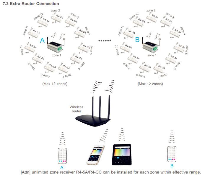 Wifi 104 18_