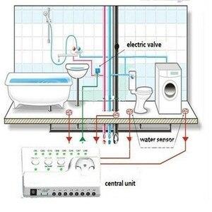 Image 5 - HIDAKA système de sécurité denregistrement vocal