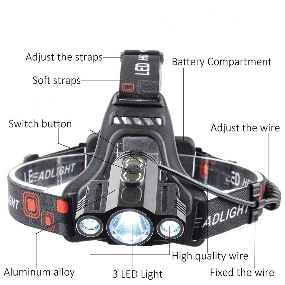 Faróis de Led da bicicleta farol lâmpadas Modelo Número : Td013