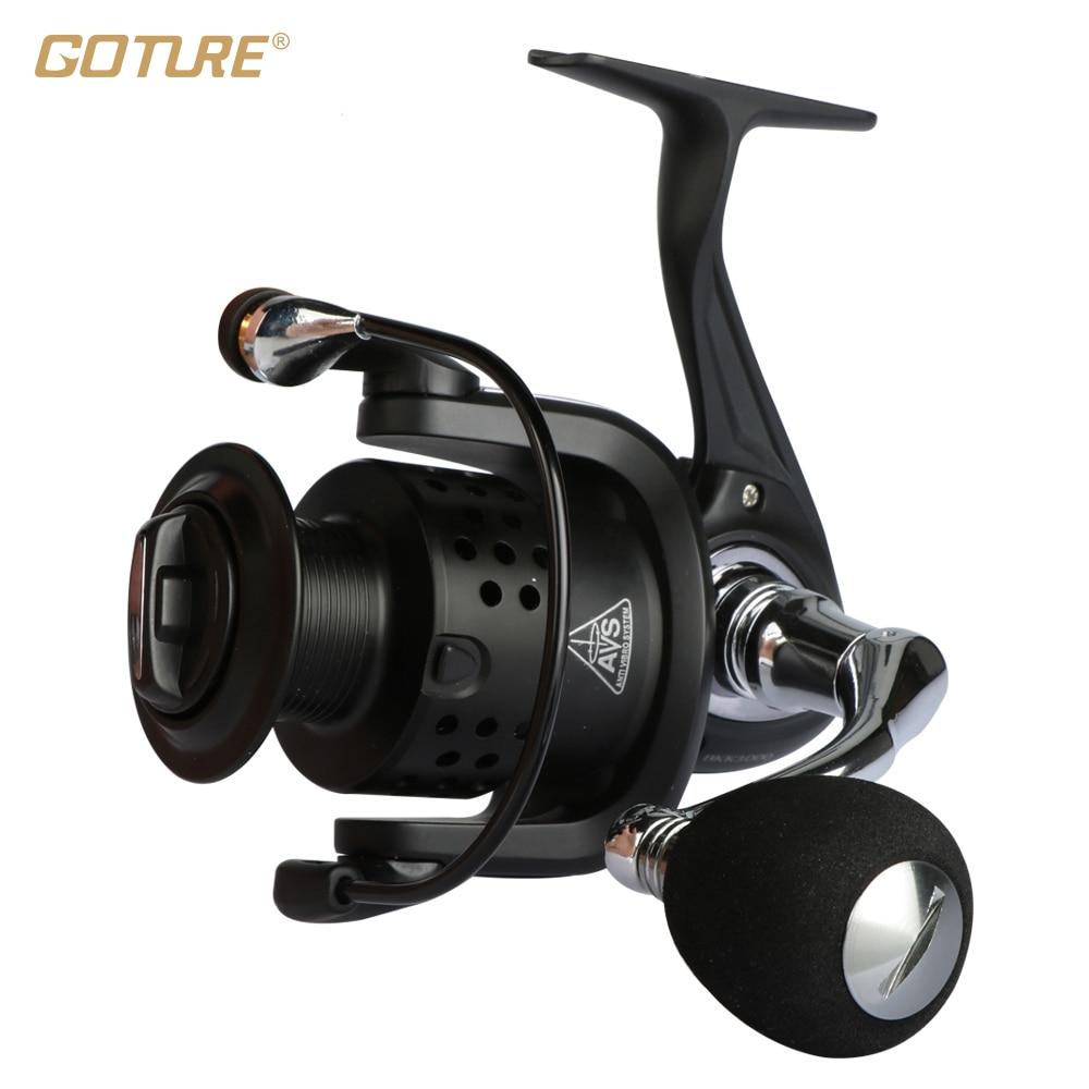 Goture brand bkk spinning fishing reel size 500 1000 2000 for Fishing reel sizes