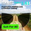 Changing lens cost