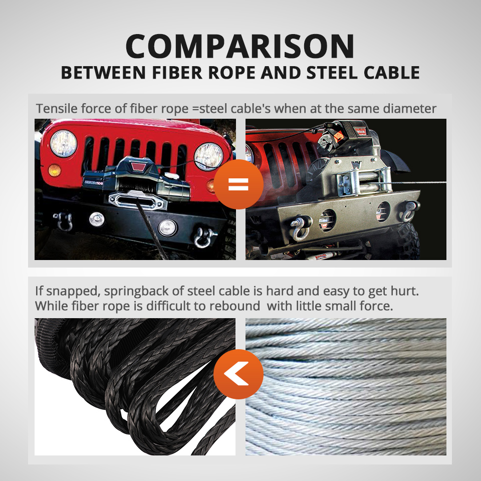 Car towing cables: types, characteristics, selection 35