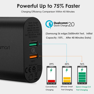 Image 4 - CRDC Quick Charge 2.0 30W Fast USB Phone Charger Adapter for Xiaomi Samsung galaxy s8 iPhone Portable Mobile Phone Wall Charger
