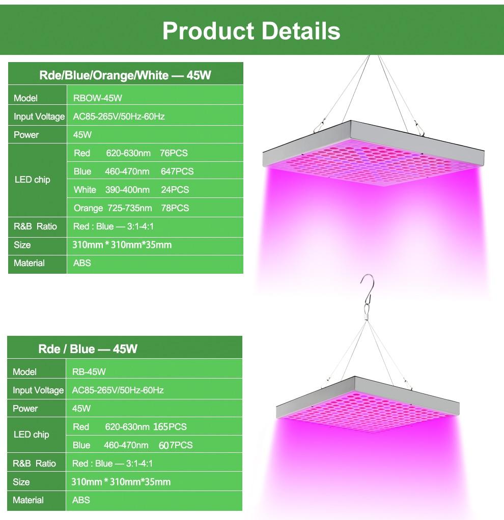 Full Spectrum Panel LED Grow Light (15) 1