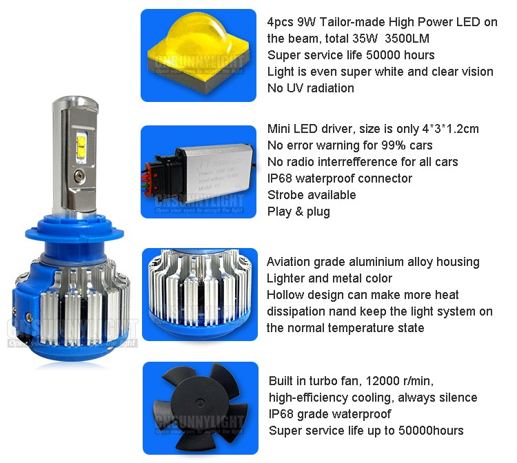 Super Bright Car Headlights H7 LED H8 H11 HB3 9005 HB4 9006 70W 7000lm Auto Front Bulb Automobiles Headlamp 6000K Car Lighting (13)